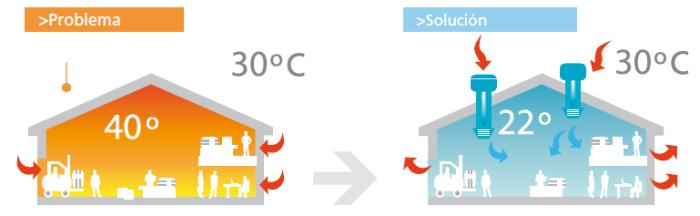 climatizacion_evaporativa_esquema